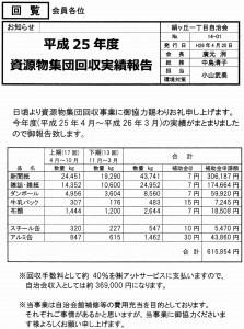 14_0125年度資源回収実績jpg